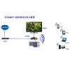 供应定制300M机顶盒WIFI路由模块