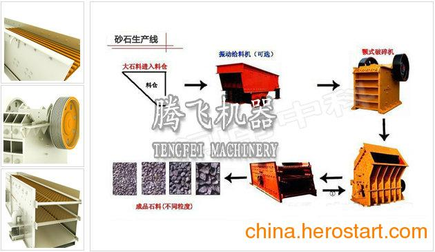 供应赤铁矿重选设备|赤铁矿生产设备|磁铁矿干选设备