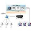 供应  朗深UniMedia传真服务系统