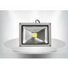 供应室外LED投光灯