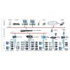 供应【瑞科电气技术专利产品】RC3000电力自动化监控系统