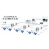 供应【瑞科电气技术专利产品】光伏发电站监控系统