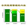 天津发热电缆供应商
