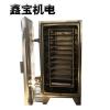 供应热风循环烘箱厂家