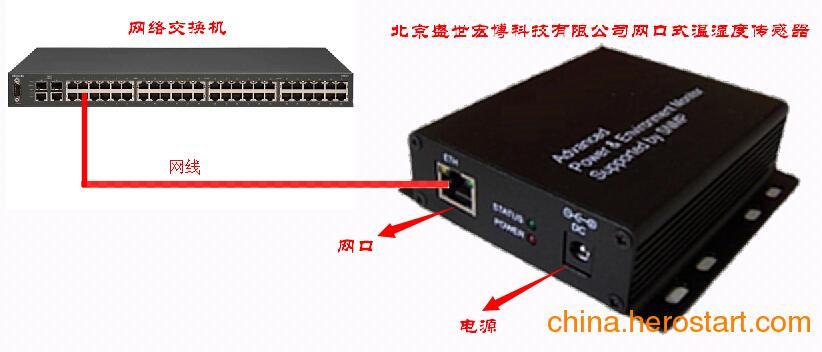 供应楼宇自动化温湿度网络变送器以太网IP地址传感器