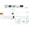 供应瑞纳自动化控制系统