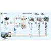 供应瑞纳公建能源管理