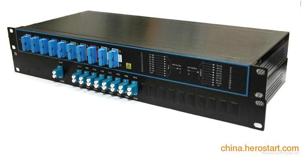 供应无源滤波片式波分复用器