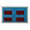 供应LED电子显示屏温度湿度看板数据可外接采集生产定制版面内容和尺寸可生产定制SUNPN优质制造商