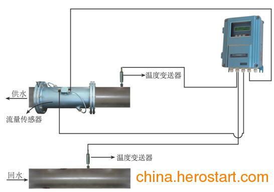 供应空调冷冻水、冷却水冷热量计量表系统