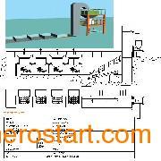 BB肥生产线//全自动配方肥//掺混肥生产线feflaewafe