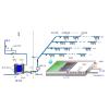 供应排水管网实验系统设计方案