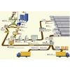 供应泡沫砖设备配置_环保泡沫砖设备_泡沫砖设备价格