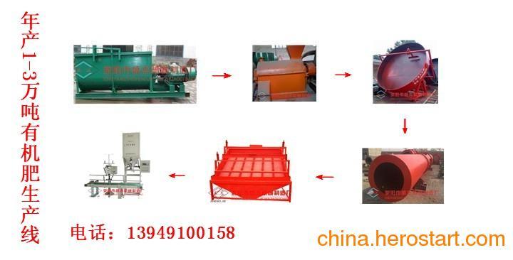 供应鸡粪有机肥料加工设备|猪粪有机肥设备