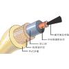 供应碳纤维发热电缆、碳纤维发热电缆、碳纤维发热电缆、