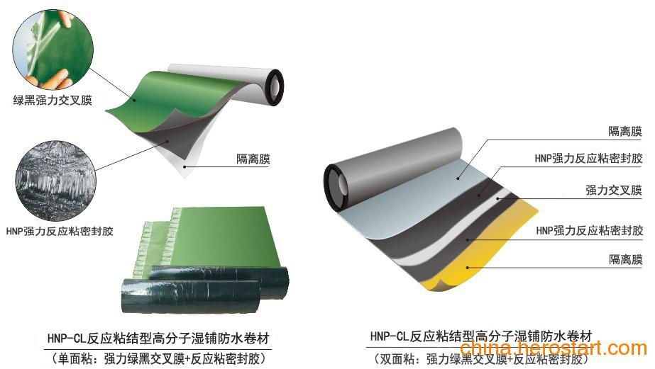 供应CPS强力反应粘层压交叉膜自粘防水卷材