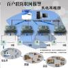 供应小区物业联网报警系统