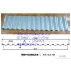 供应镀锌楼承板、彩钢板广州臻誉建筑材料有限公司