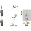 供应格瑞特P6000A-3g工业PDA智能巡检仪