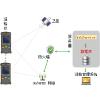 供应格瑞特HY-01防爆PDA-工业PDA巡检仪