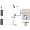 供应P6000-3G工业PDA智能巡检仪