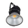 供应LED投光灯150w 200W投光灯 新款 防水广告射灯户外工程灯厂家直销