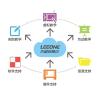 供应乐望智能互动教学系统_智能教学课堂软件_智能教学云平台