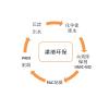 供应高效除镍剂HMC-M2