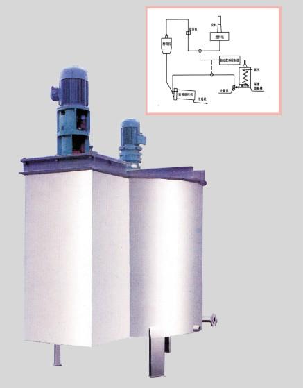 供应豹牌造粒机尿素熔融系统