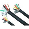 供应电源线护套线视频线型号RVV RV RVS RVVP SYV