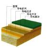 供应苏州环氧树脂地坪漆价格防静电自流平地坪厂家