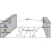 供应苏州木兰RFID远距离自动刷卡考勤方案