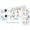 供应路灯远程监控系统
