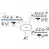 供应网络摄像机 远程监控 济南监控安装