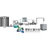 供应化工助剂手持式吨桶定量灌装系统