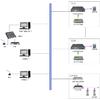 供应网络广播系统-EVA