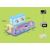 供应能源管控专家—@EMS全时动态能源管理系统