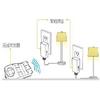 供应物联网智能家居 智能照明系统解决方案