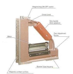 供应日本RSK可调式水平仪|RSK条形水平仪|RSK总代理
