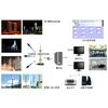 供应景观灯控制系统