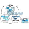 供应鼎昌数据安全打印监控软件