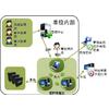 供应数据安全保护系统