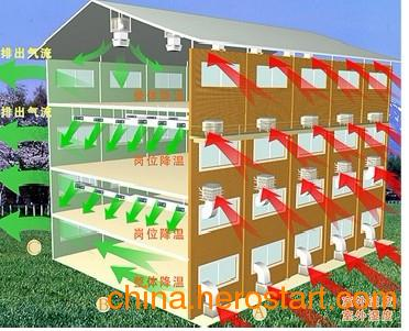 供应水冷空调-节电、降温、增氧!