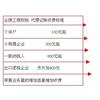 广州小企业代理记账 广州代理记账价格 小企业代理记账feflaewafe