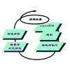 供应唐山OHSAS18001职业健康管理体系认证