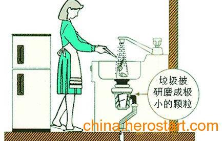 供应食物垃圾处理器,家庭主妇的好帮手,中国大陆全新上市