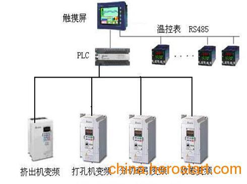 漳州工业产品设计培训、三维软件培训、Pro/e设计培训