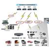 供应3g车载监控,3g车载视频监控系统厂家