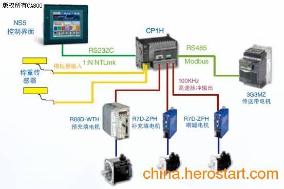 厦门专业三菱系列PLC培训 触摸屏培训 伺服 变频器培训