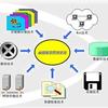 供应媒体资产管理系统